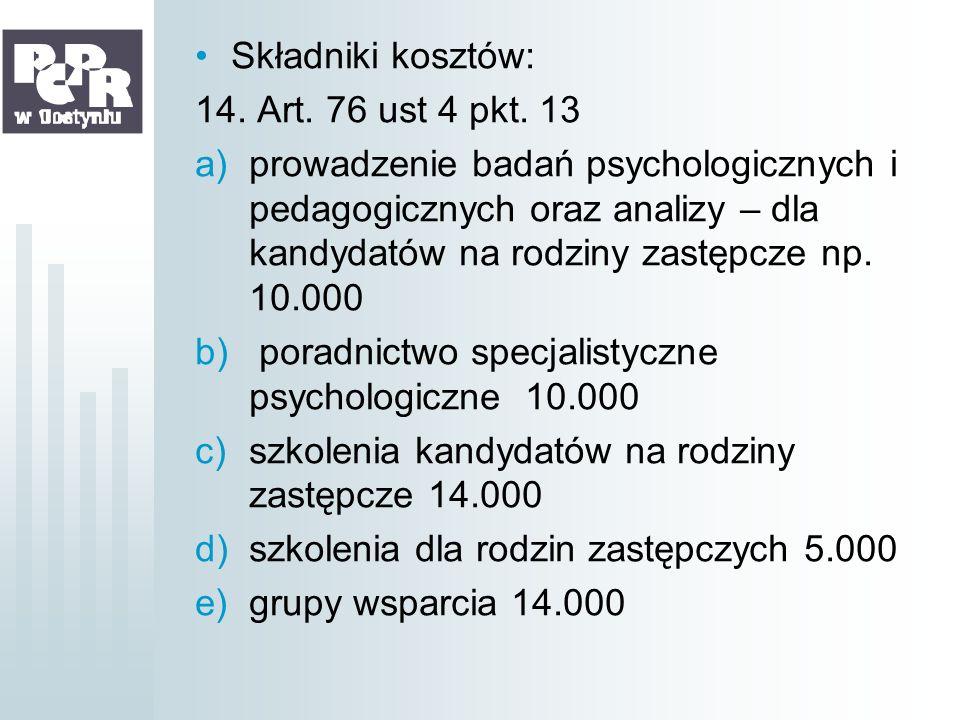 Składniki kosztów: 14. Art. 76 ust 4 pkt. 13 a)prowadzenie badań psychologicznych i pedagogicznych oraz analizy – dla kandydatów na rodziny zastępcze