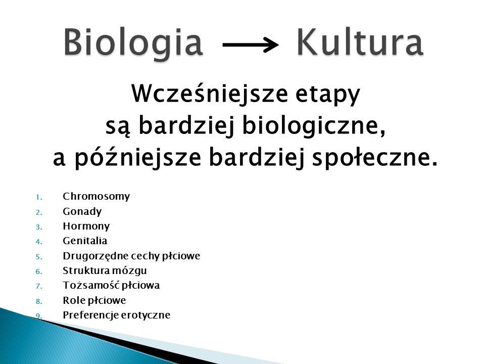 Wcześniejsze etapy są bardziej biologiczne, a późniejsze bardziej społeczne. 1. Chromosomy 2. Gonady 3. Hormony 4. Genitalia 5. Drugorzędne cechy płci