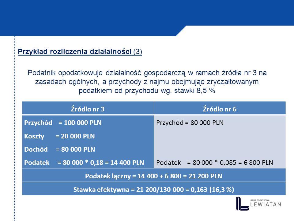 Przykład rozliczenia działalności (3) Podatnik opodatkowuje działalność gospodarczą w ramach źródła nr 3 na zasadach ogólnych, a przychody z najmu obe
