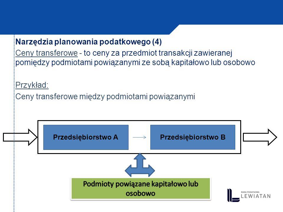 Narzędzia planowania podatkowego (4) Ceny transferowe - to ceny za przedmiot transakcji zawieranej pomiędzy podmiotami powiązanymi ze sobą kapitałowo