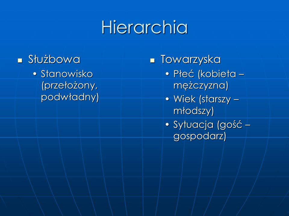 Podstawowe formy grzecznościowe Hierarchia służbowa i towarzyska Hierarchia służbowa i towarzyska Tytułowanie i przedstawianie Tytułowanie i przedstaw