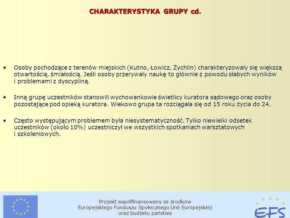 Projekt współfinansowany ze środków Europejskiego Funduszu Społecznego Unii Europejskiej oraz budżetu państwa CHARAKTERYSTYKA GRUPY cd.