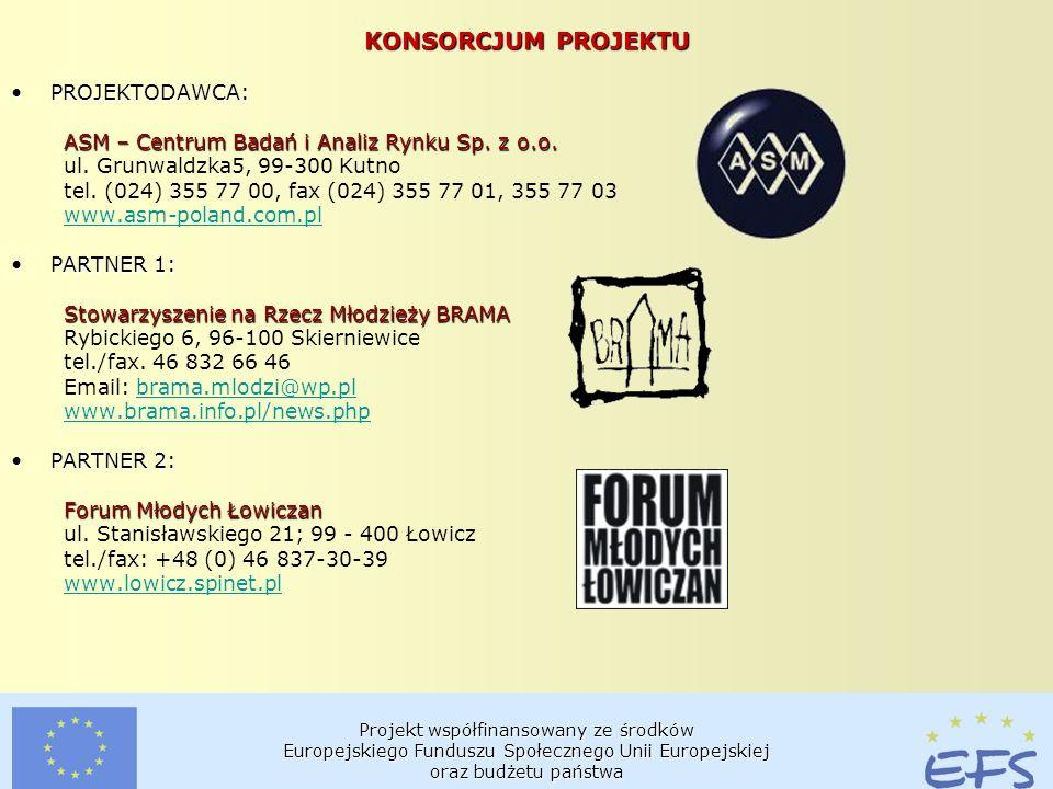 Projekt współfinansowany ze środków Europejskiego Funduszu Społecznego Unii Europejskiej oraz budżetu państwa KONSORCJUM PROJEKTU PROJEKTODAWCA:PROJEKTODAWCA: ASM – Centrum Badań i Analiz Rynku Sp.
