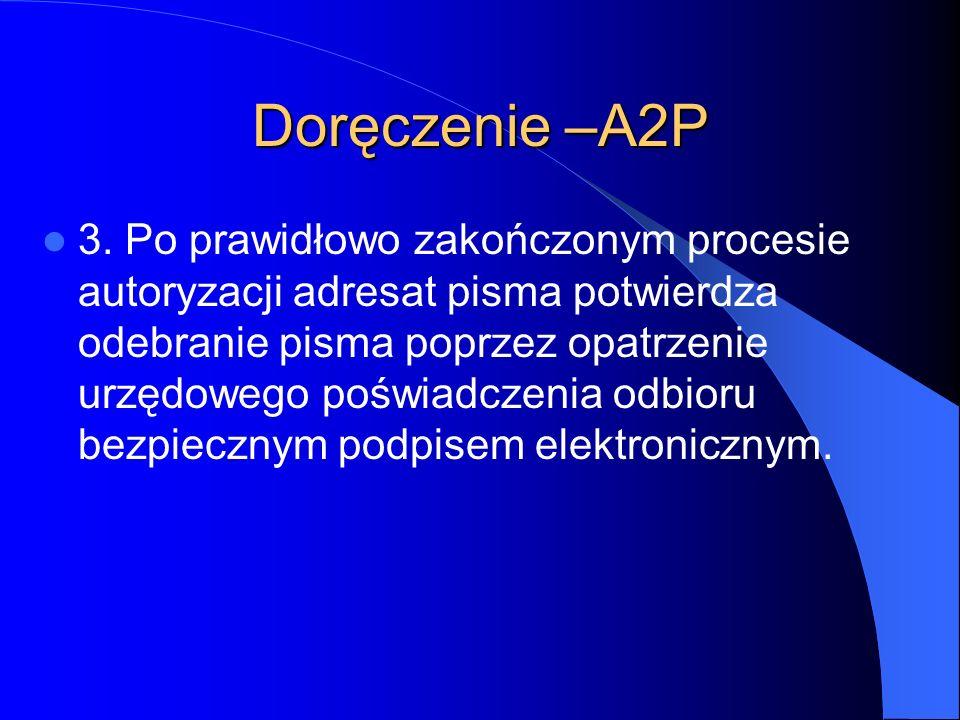 Doręczenie –A2P 3. Po prawidłowo zakończonym procesie autoryzacji adresat pisma potwierdza odebranie pisma poprzez opatrzenie urzędowego poświadczenia