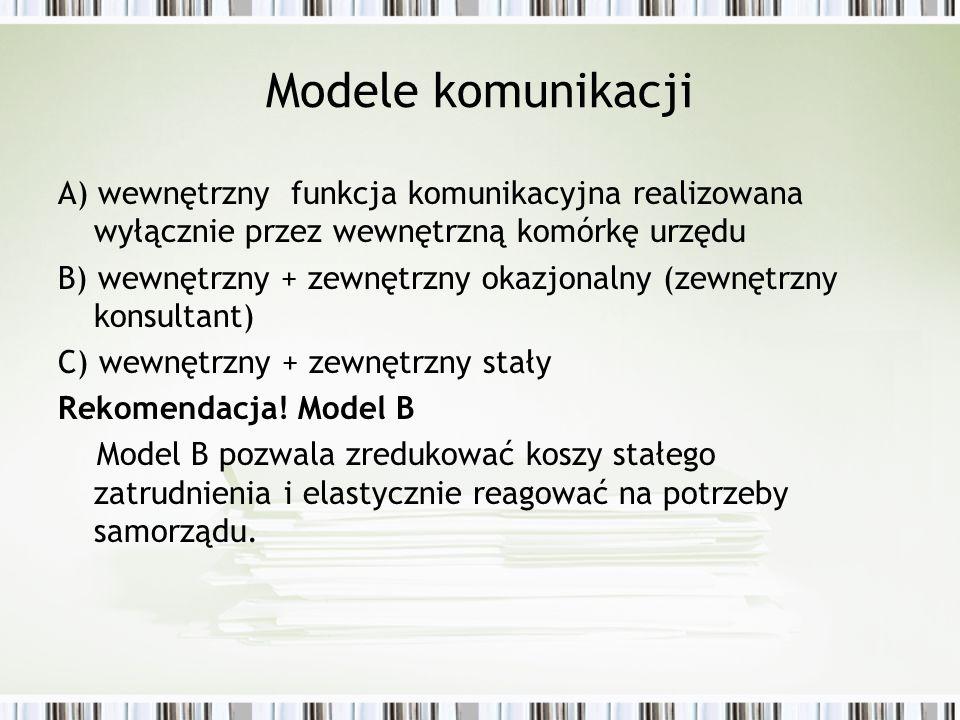 Modele komunikacji A) wewnętrzny funkcja komunikacyjna realizowana wyłącznie przez wewnętrzną komórkę urzędu B) wewnętrzny + zewnętrzny okazjonalny (z