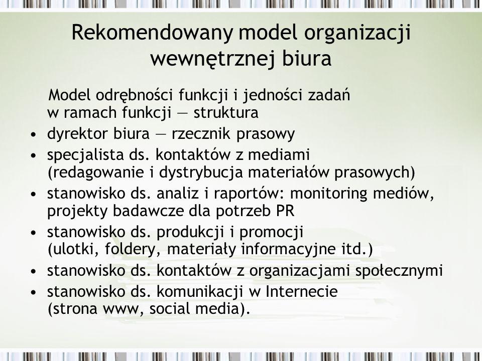 Rekomendowany model organizacji wewnętrznej biura Model odrębności funkcji i jedności zadań w ramach funkcji struktura dyrektor biura rzecznik prasowy