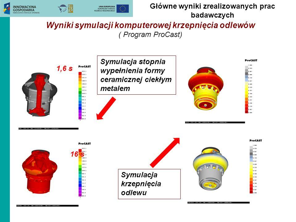 Główne wyniki zrealizowanych prac badawczych Symulacja stopnia wypełnienia formy ceramicznej ciekłym metalem Symulacja krzepnięcia odlewu 1,6 s 16 s W