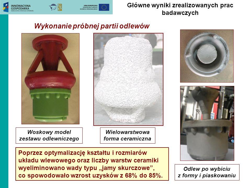 Główne wyniki zrealizowanych prac badawczych Woskowy model zestawu odlewniczego Wielowarstwowa forma ceramiczna Wykonanie próbnej partii odlewów Odlew