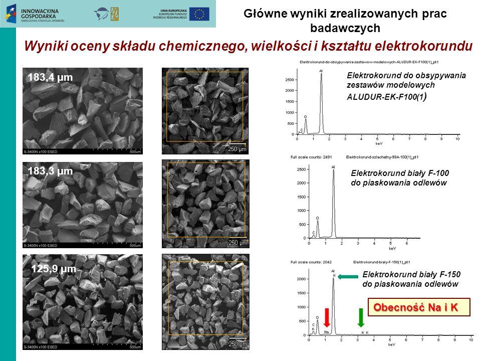 Główne wyniki zrealizowanych prac badawczych Wyniki oceny składu chemicznego, wielkości i kształtu elektrokorundu Elektrokorund do obsypywania zestawó