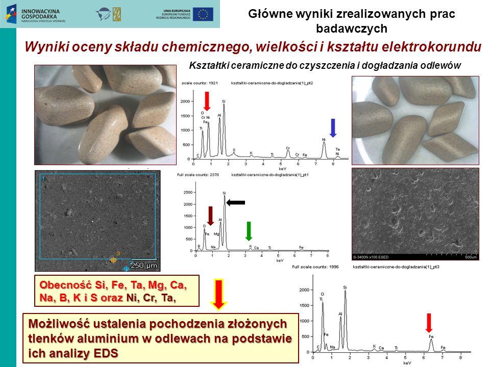Główne wyniki zrealizowanych prac badawczych Wyniki oceny składu chemicznego, wielkości i kształtu elektrokorundu Kształtki ceramiczne do czyszczenia