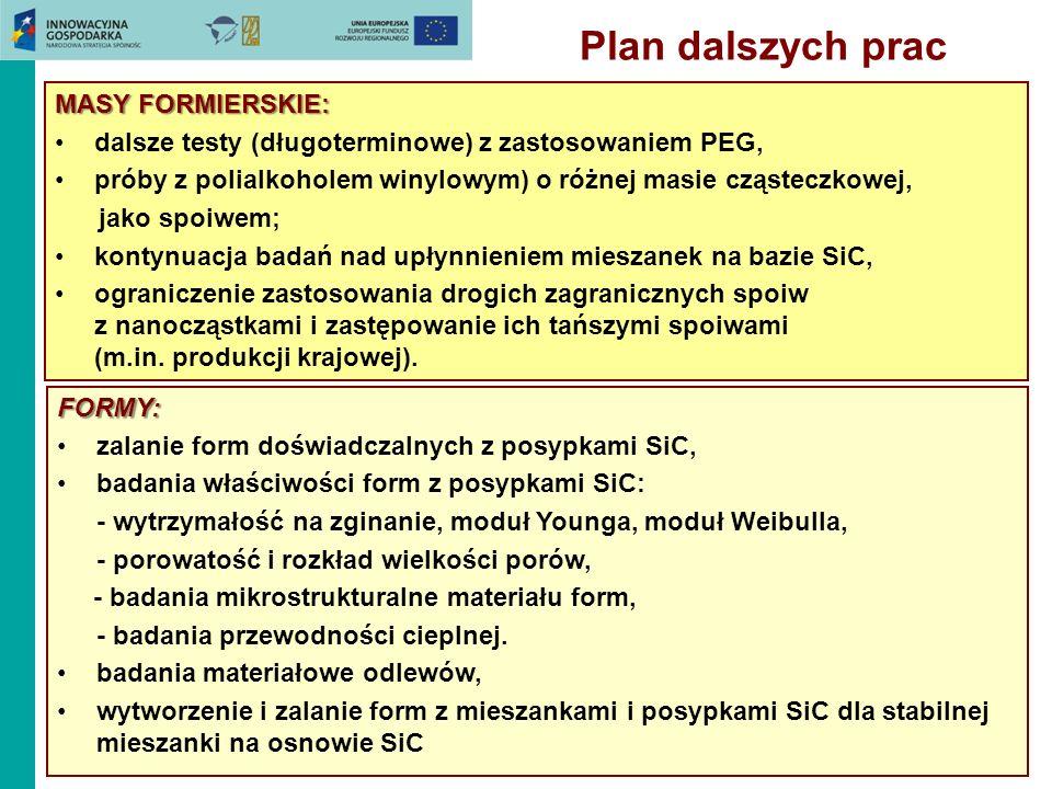 Plan dalszych prac MASY FORMIERSKIE: dalsze testy (długoterminowe) z zastosowaniem PEG, próby z polialkoholem winylowym) o różnej masie cząsteczkowej,