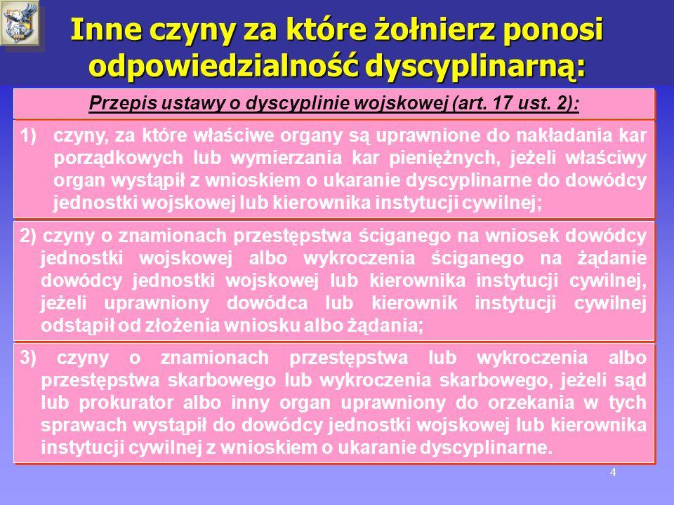 14 WYMIERZANIE KAR KARY DYSCYPLINARNE (art.