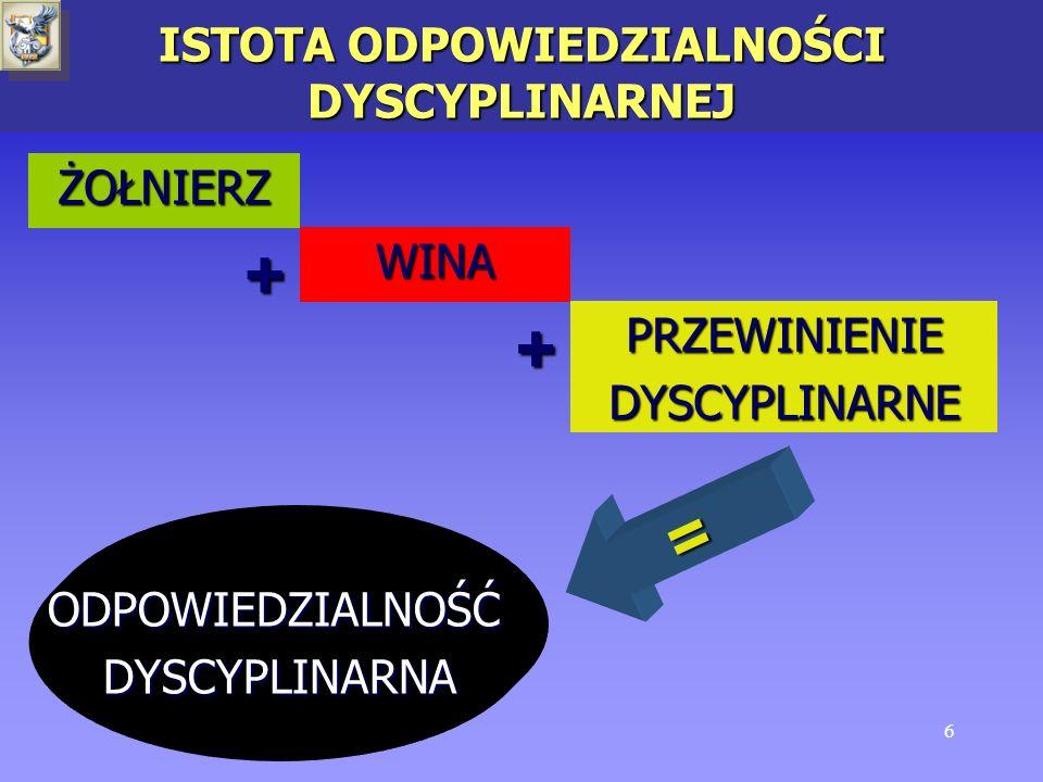 6 ODPOWIEDZIALNOŚĆDYSCYPLINARNA ŻOŁNIERZ WINA PRZEWINIENIEDYSCYPLINARNE ISTOTA ODPOWIEDZIALNOŚCI DYSCYPLINARNEJ + + =