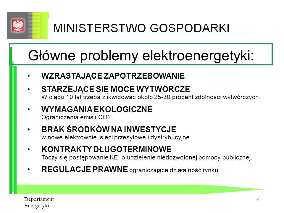 Departament Energetyki 3 Fundamenty nowoczesnego rynku energii: 1.Bezpieczne dostawy ( spełnione standardy jakości dostarczanej energii oraz obsługi o