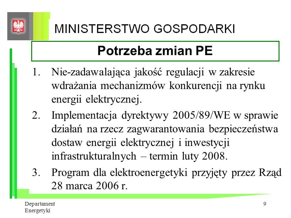 Departament Energetyki 8 W dniu 24 maja 2007 r. został przyjęty przez Sejm RP projekt ustawy o zasadach pokrywania kosztów powstałych u wytwórców w zw
