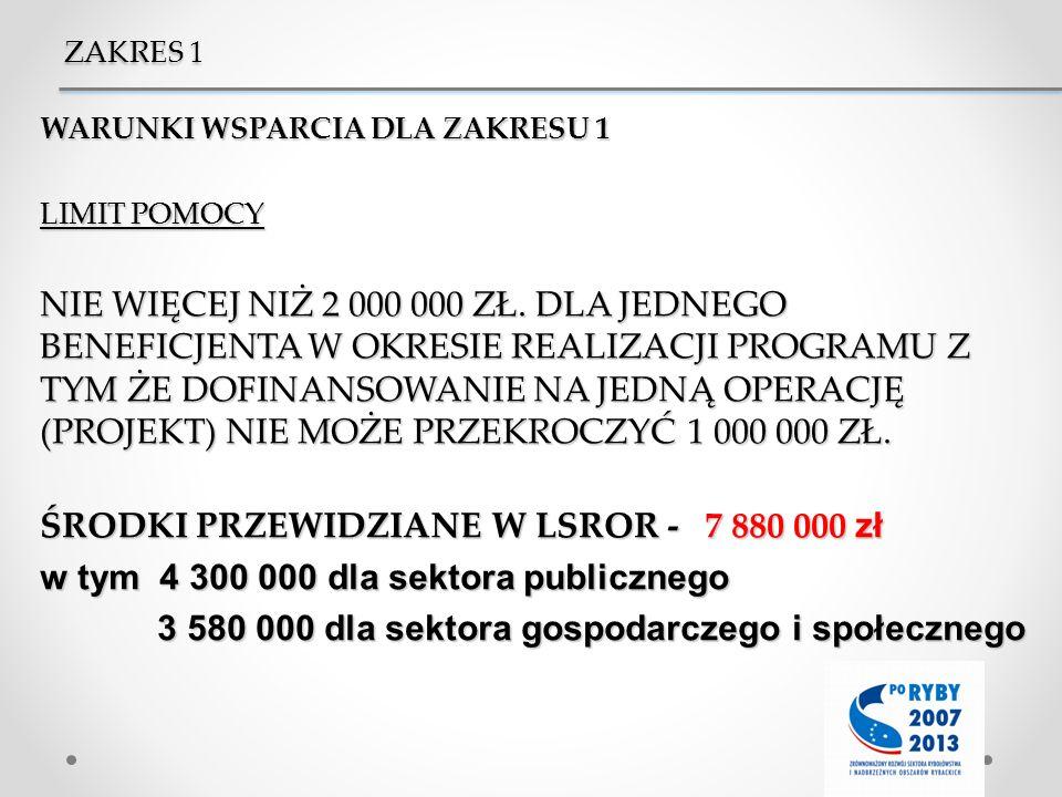 WARUNKI WSPARCIA DLA ZAKRESU 1 LIMIT POMOCY NIE WIĘCEJ NIŻ 2 000 000 ZŁ.