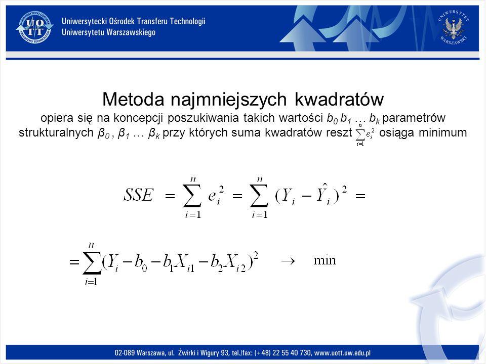 Metoda najmniejszych kwadratów opiera się na koncepcji poszukiwania takich wartości b 0 b 1 … b k parametrów strukturalnych β 0, β 1 … β k przy których suma kwadratów reszt osiąga minimum
