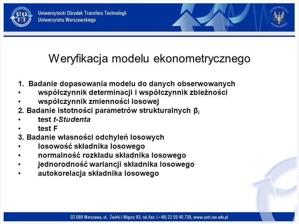 Weryfikacja modelu ekonometrycznego 1.
