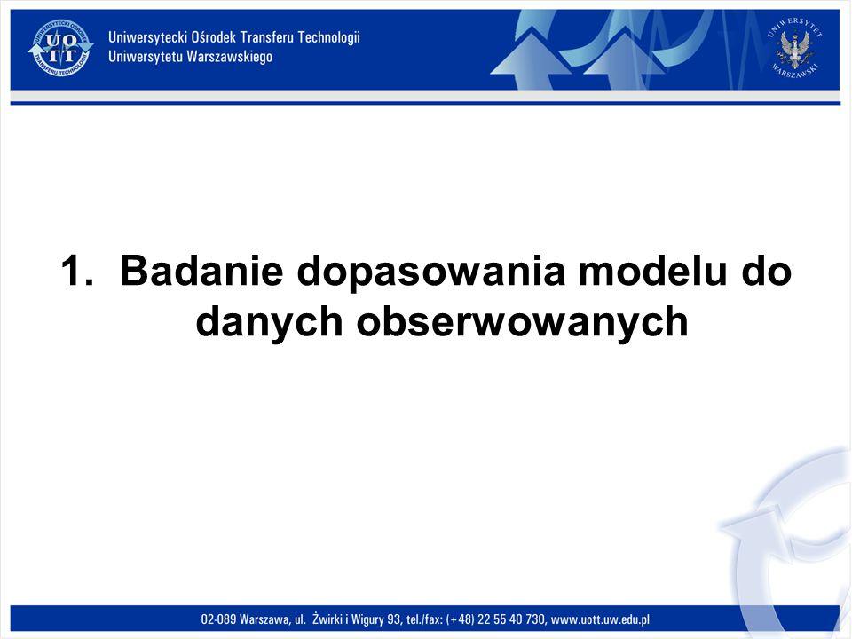 1. Badanie dopasowania modelu do danych obserwowanych