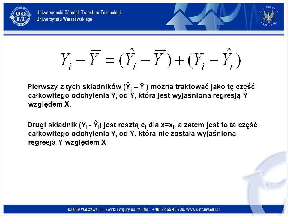 Pierwszy z tych składników (Ŷ i – ) można traktować jako tę część całkowitego odchylenia Y i od, która jest wyjaśniona regresją Y względem X.