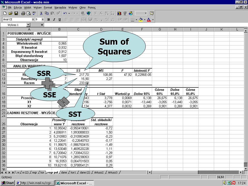Sum of Squares SSE SST SSR
