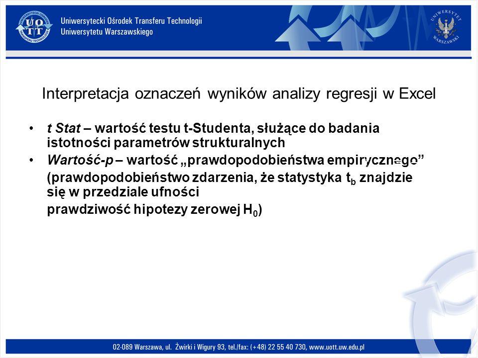 Interpretacja oznaczeń wyników analizy regresji w Excel t Stat – wartość testu t-Studenta, służące do badania istotności parametrów strukturalnych Wartość-p – wartość prawdopodobieństwa empirycznego (prawdopodobieństwo zdarzenia, że statystyka t b znajdzie się w przedziale ufności prawdziwość hipotezy zerowej H 0 )