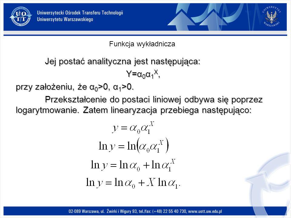 Jej postać analityczna jest następująca: Y=α 0 α 1 X, przy założeniu, że α 0 >0, α 1 >0.
