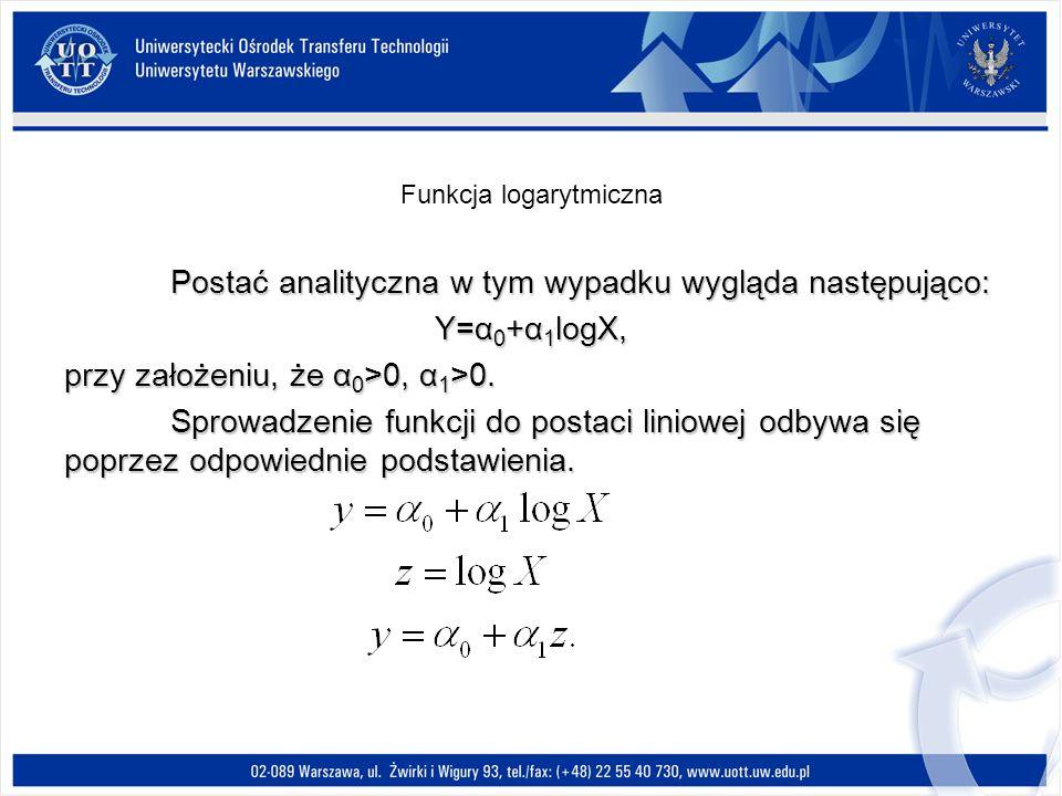 Postać analityczna w tym wypadku wygląda następująco: Y=α 0 +α 1 logX, przy założeniu, że α 0 >0, α 1 >0.