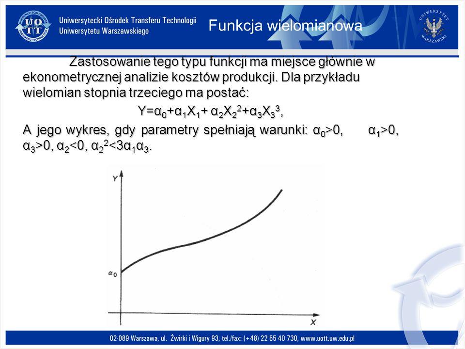 Zastosowanie tego typu funkcji ma miejsce głównie w ekonometrycznej analizie kosztów produkcji.