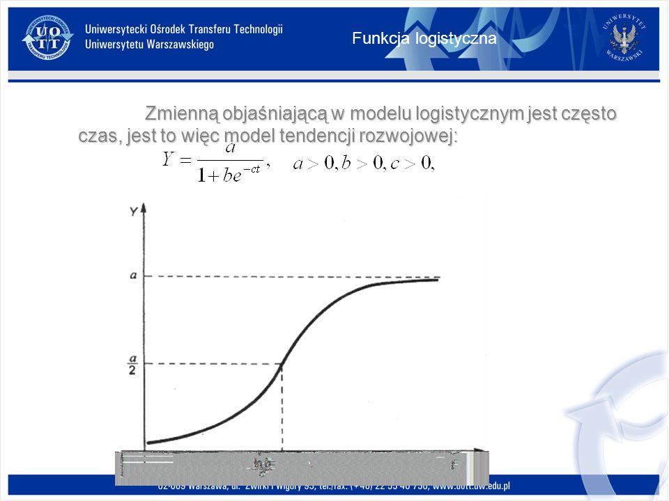 Zmienną objaśniającą w modelu logistycznym jest często czas, jest to więc model tendencji rozwojowej: Funkcja logistyczna