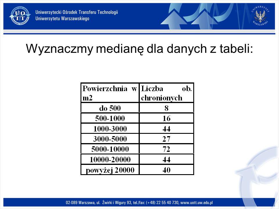 Wyznaczmy medianę dla danych z tabeli: