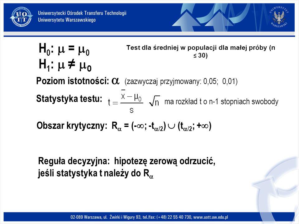 Test dla średniej w populacji dla małej próby (n 30) H 0 : = 0 H 1 : 0 Poziom istotności: (zazwyczaj przyjmowany: 0,05; 0,01) Statystyka testu: Obszar krytyczny: R = (- ; -t /2 ) (t /2 ; + ) Reguła decyzyjna: hipotezę zerową odrzucić, jeśli statystyka t należy do R ma rozkład t o n-1 stopniach swobody