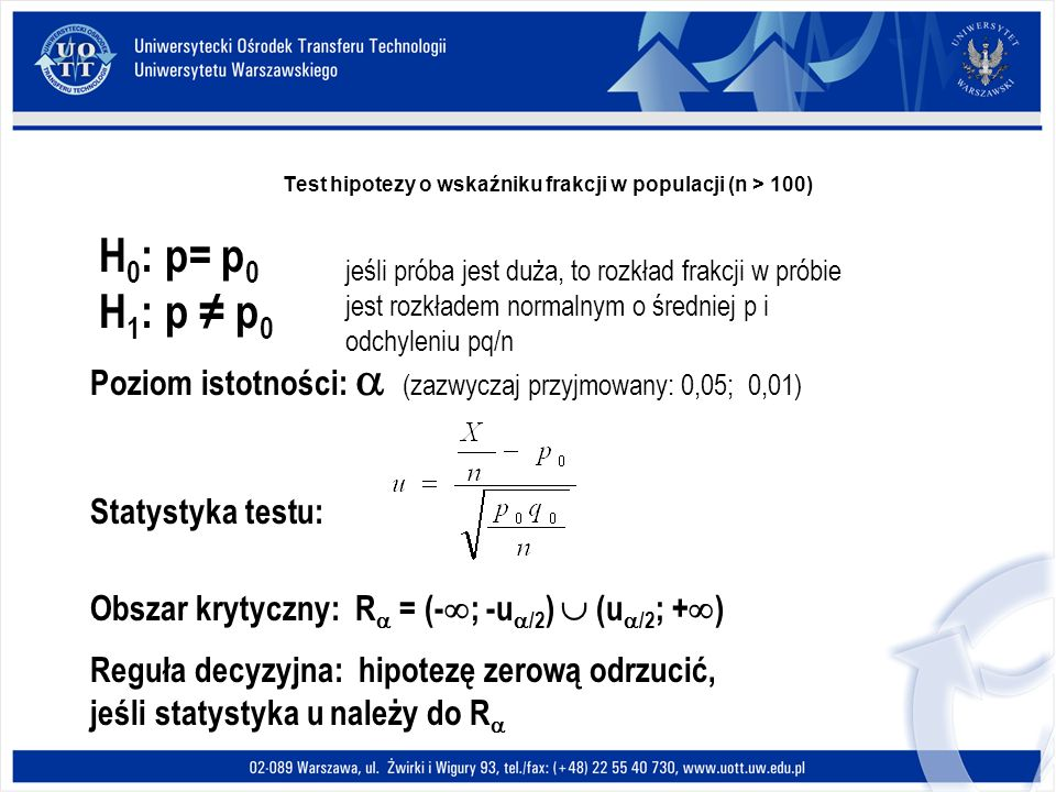 Test hipotezy o wskaźniku frakcji w populacji (n > 100) H 0 : p= p 0 H 1 : p p 0 jeśli próba jest duża, to rozkład frakcji w próbie jest rozkładem normalnym o średniej p i odchyleniu pq/n Poziom istotności: (zazwyczaj przyjmowany: 0,05; 0,01) Statystyka testu: Obszar krytyczny: R = (- ; -u /2 ) (u /2 ; + ) Reguła decyzyjna: hipotezę zerową odrzucić, jeśli statystyka u należy do R