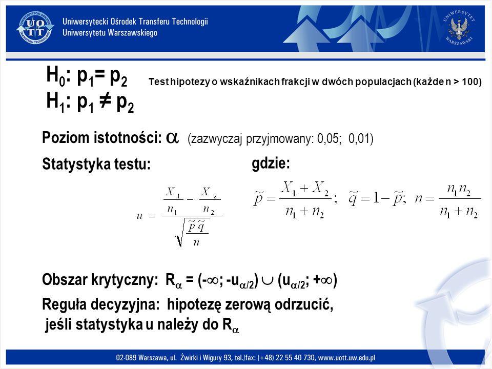 Test hipotezy o wskaźnikach frakcji w dwóch populacjach (każde n > 100) H 0 : p 1 = p 2 H 1 : p 1 p 2 Poziom istotności: (zazwyczaj przyjmowany: 0,05; 0,01) Statystyka testu: Obszar krytyczny: R = (- ; -u /2 ) (u /2 ; + ) Reguła decyzyjna: hipotezę zerową odrzucić, jeśli statystyka u należy do R gdzie: