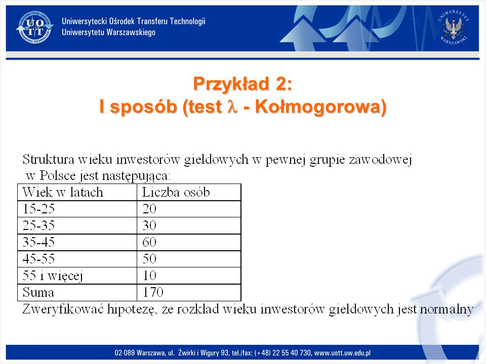 Przykład 2: I sposób (test - Kołmogorowa)