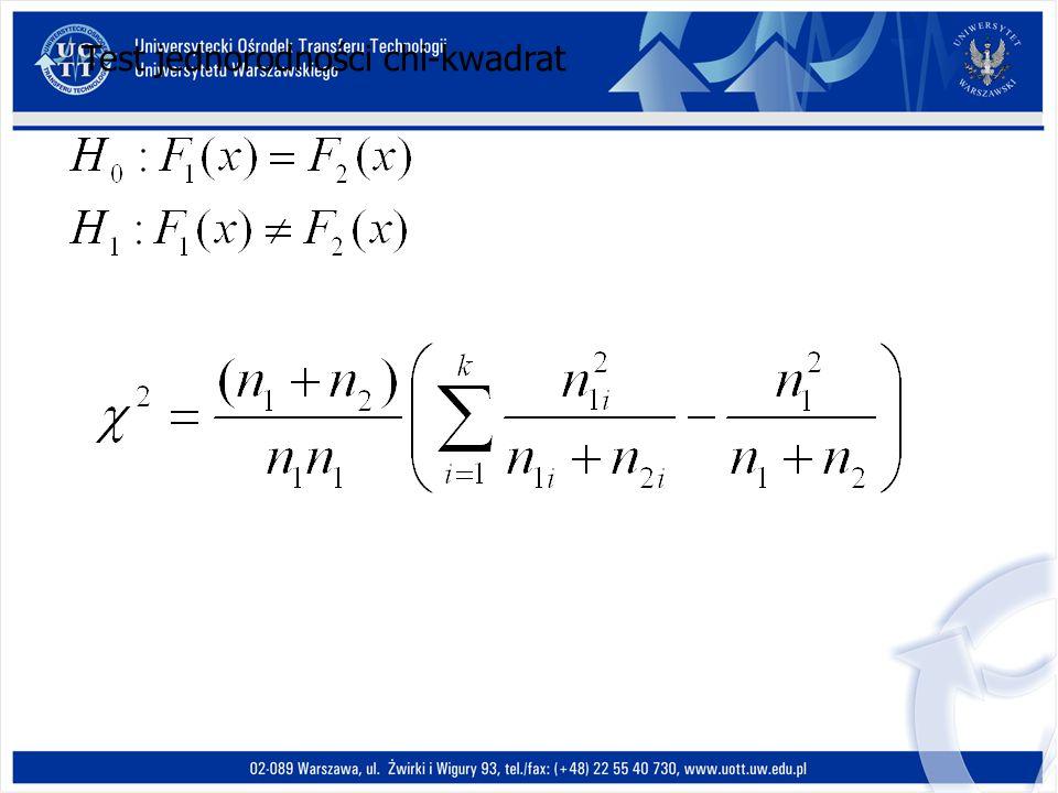 Test jednorodności chi-kwadrat
