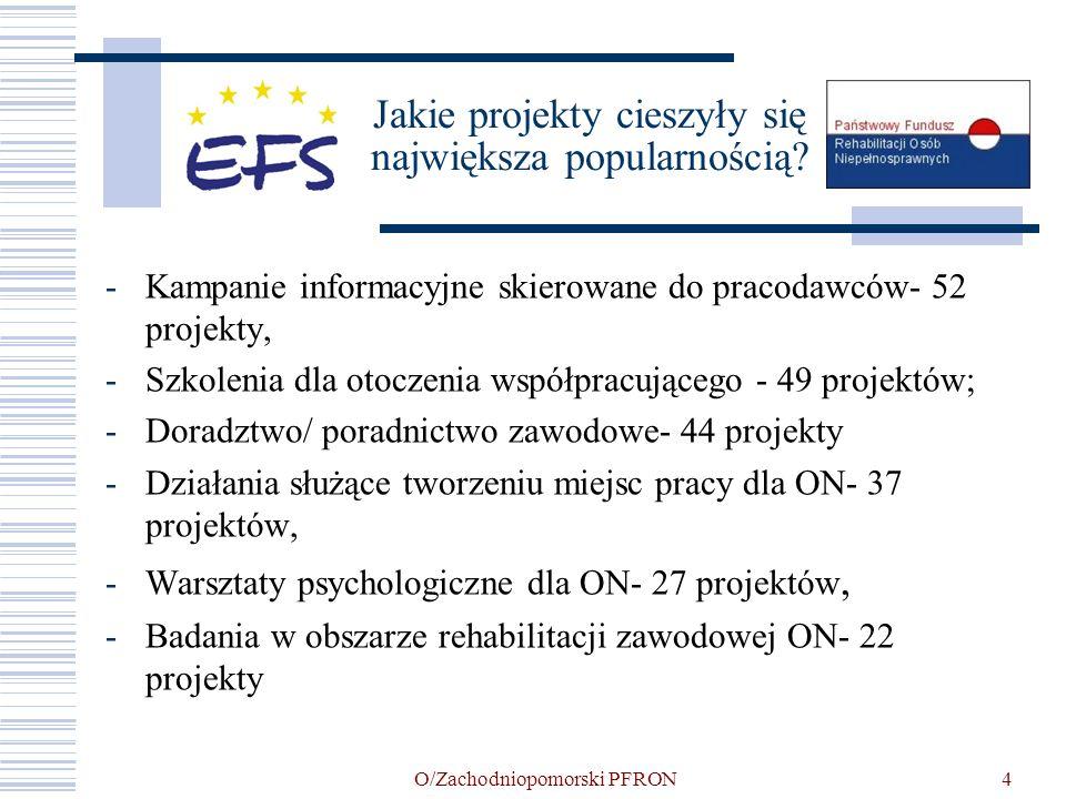 O/Zachodniopomorski PFRON4 Jakie projekty cieszyły się największa popularnością? -Kampanie informacyjne skierowane do pracodawców- 52 projekty, -Szkol