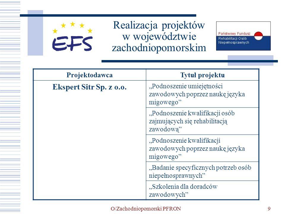 O/Zachodniopomorski PFRON9 Realizacja projektów w województwie zachodniopomorskim ProjektodawcaTytuł projektu Ekspert Sitr Sp. z o.o. Podnoszenie umie