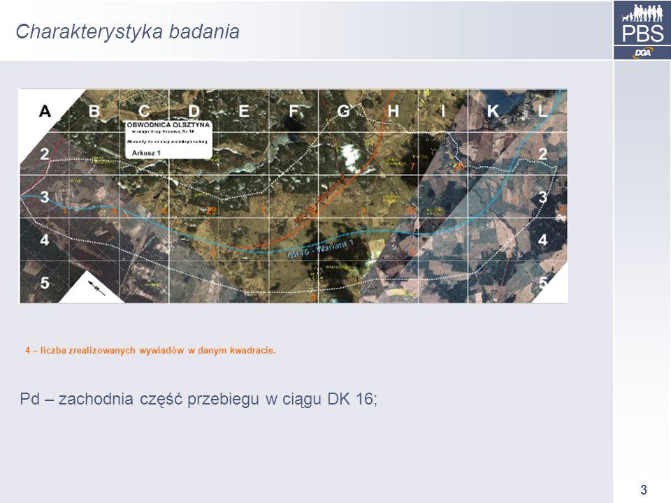 14 Akceptacja budowy fragmentu obwodnicy w przebiegu DK 16 w wariancie południowym – mieszkańcy obszarów najbliżej każdego z wariantów Podstawa: mieszkańcy wariantowego przebiegu DK 16, mieszkający bliżej danego wariantu niż alternatywnego