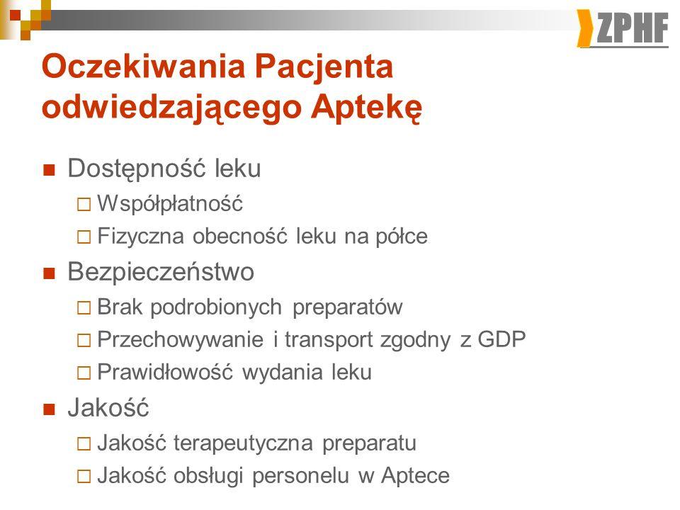 ZPHF ZPHF zrzesza największe firmy dystrybucyjne w Polsce