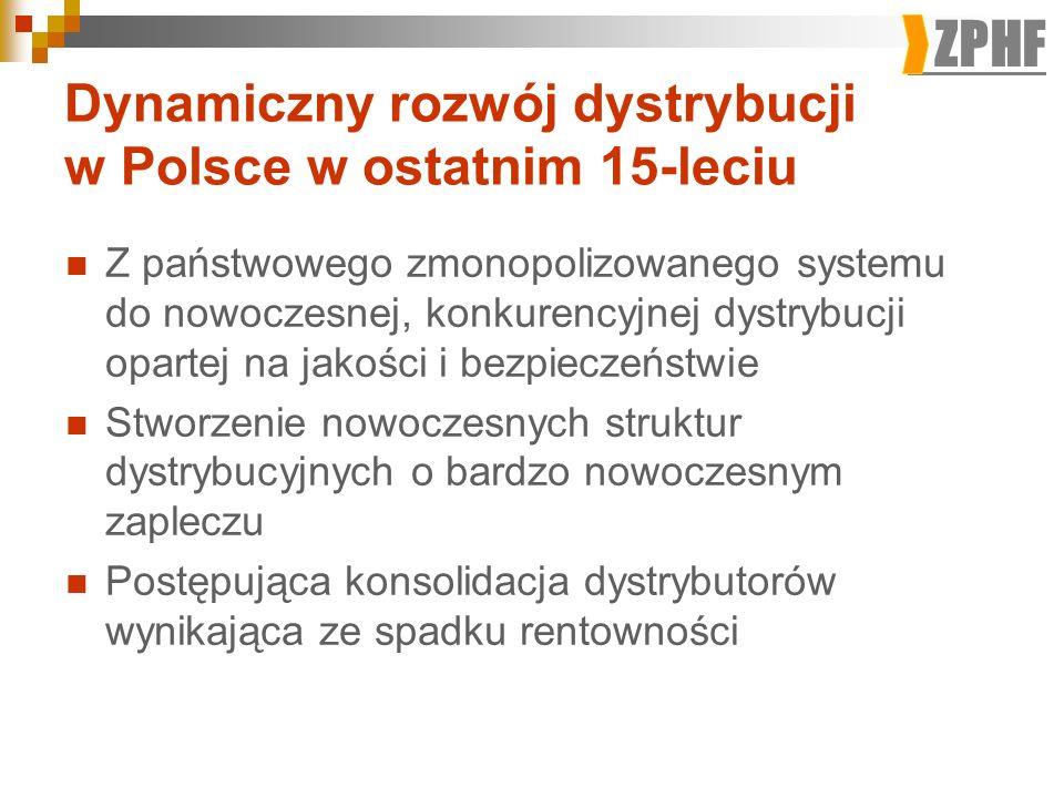 ZPHF Dynamiczny rozwój dystrybucji w Polsce w ostatnim 15-leciu Z państwowego zmonopolizowanego systemu do nowoczesnej, konkurencyjnej dystrybucji opartej na jakości i bezpieczeństwie Stworzenie nowoczesnych struktur dystrybucyjnych o bardzo nowoczesnym zapleczu Postępująca konsolidacja dystrybutorów wynikająca ze spadku rentowności