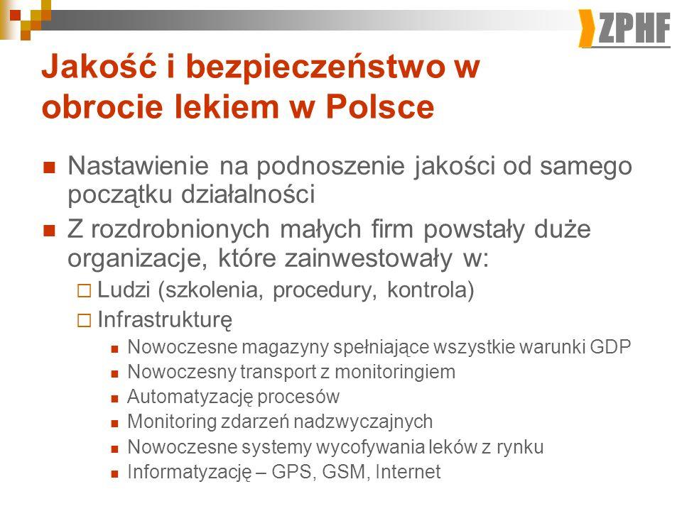ZPHF Jakość i bezpieczeństwo w obrocie lekiem w Polsce Nastawienie na podnoszenie jakości od samego początku działalności Z rozdrobnionych małych firm powstały duże organizacje, które zainwestowały w: Ludzi (szkolenia, procedury, kontrola) Infrastrukturę Nowoczesne magazyny spełniające wszystkie warunki GDP Nowoczesny transport z monitoringiem Automatyzację procesów Monitoring zdarzeń nadzwyczajnych Nowoczesne systemy wycofywania leków z rynku Informatyzację – GPS, GSM, Internet