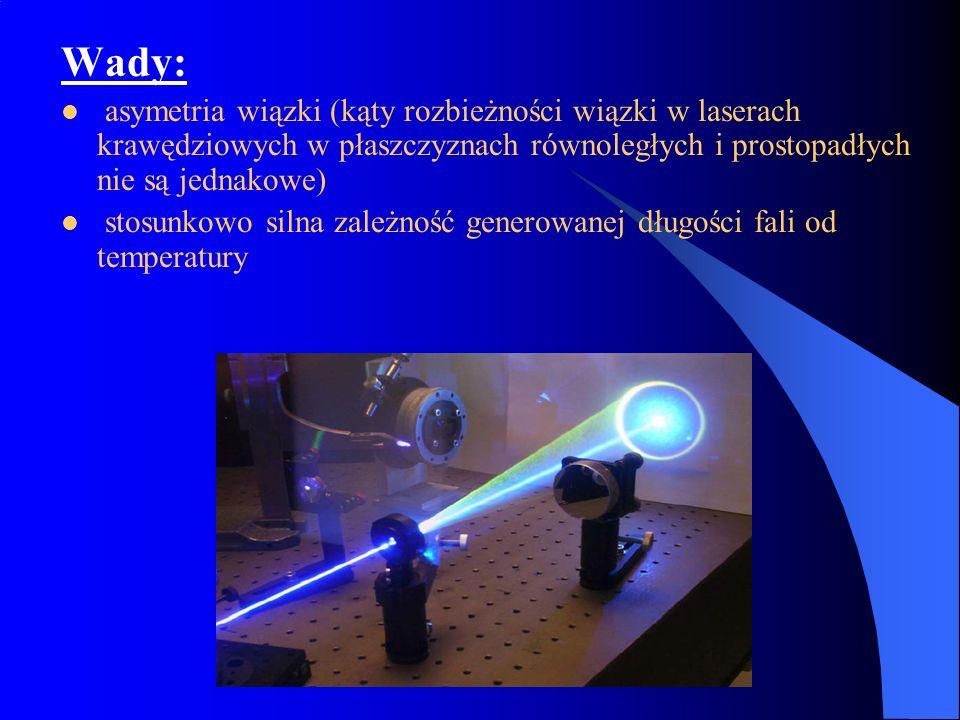 Budowa lasera półprzewodnikowego Sapphire – optycznie pompowany laser półprzewodnikowy.