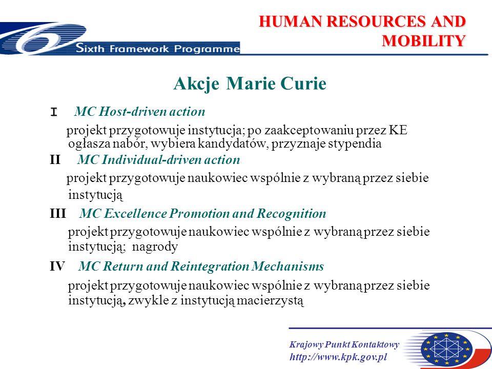 Krajowy Punkt Kontaktowy http://www.kpk.gov.pl HUMAN RESOURCES AND MOBILITY MC Host - Research Training Network Sieci badawczo-szkoleniowe wsparcie dla międzynarodowych zespołów współpracujących w ramach zdefiniowanego projektu badawczego (do 4 lat), promocja wielo- dyscyplinarnych i/lub między-sektorowych projektów główny cel: opracowanie i realizacja programów szkoleniowych dla początkujących naukowców; możliwości przyjmowania doświadczonych badaczy; stypendia od 3 do 36 miesięcy MC Host- MC Host- Early Stage Research Training Szkolenie początkujących naukowców rozwój działalności szkoleniowej europejskich instytucji poprzez tworzenie i realizację programów dla początkujących naukowców, np.