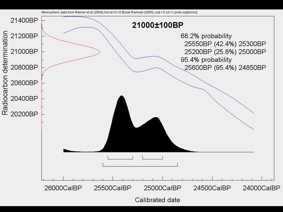głębokość wiek 63J 70B 1.ostatni wierzchołek Artemisia19.1115.21 2.