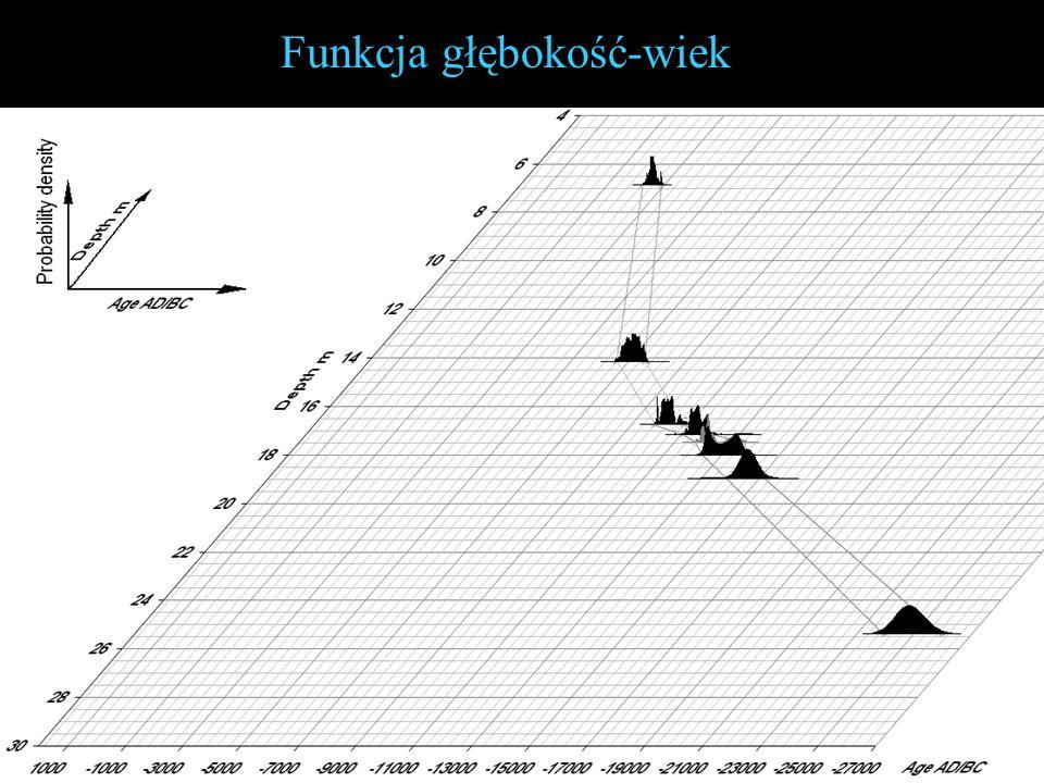 70A 16m-19m 0.80 mm/yr ± 30 % 19m-21m 0.60 mm/yr ± 20 % 21m-24m 0.45 mm/yr ± 15 % 24m-27m 0.55 mm/yr ± 15 % 27m-34m 0.70 mm/yr ± 20 % 34m-41m 0.90 mm/yr ± 30 % Szybkość sedymentacji i dokładność jej wyznaczenia