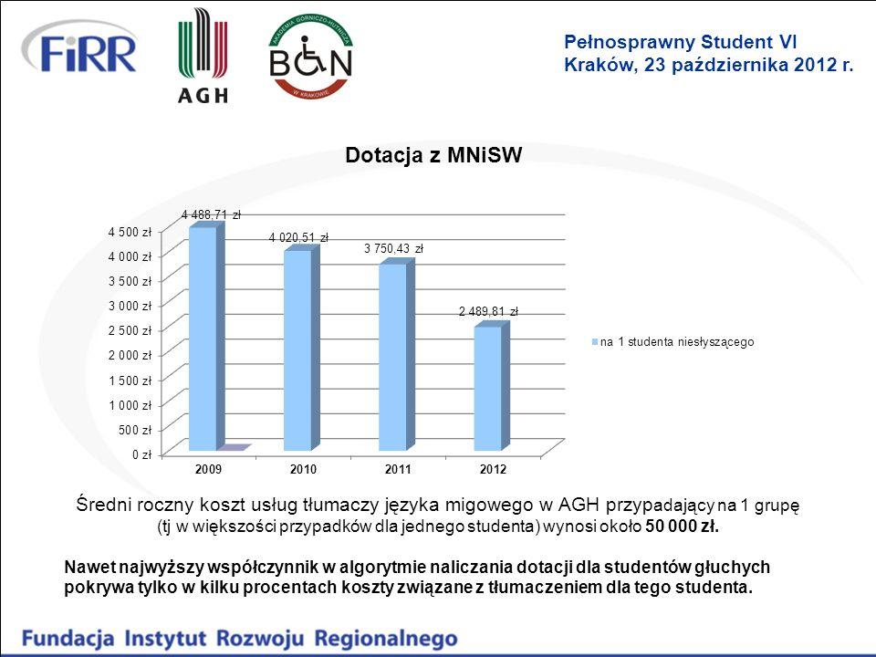 Dotacja z MNiSW Średni roczny koszt usług tłumaczy języka migowego w AGH przyp adający na 1 grupę (tj w większości przypadków dla jednego studenta) wy