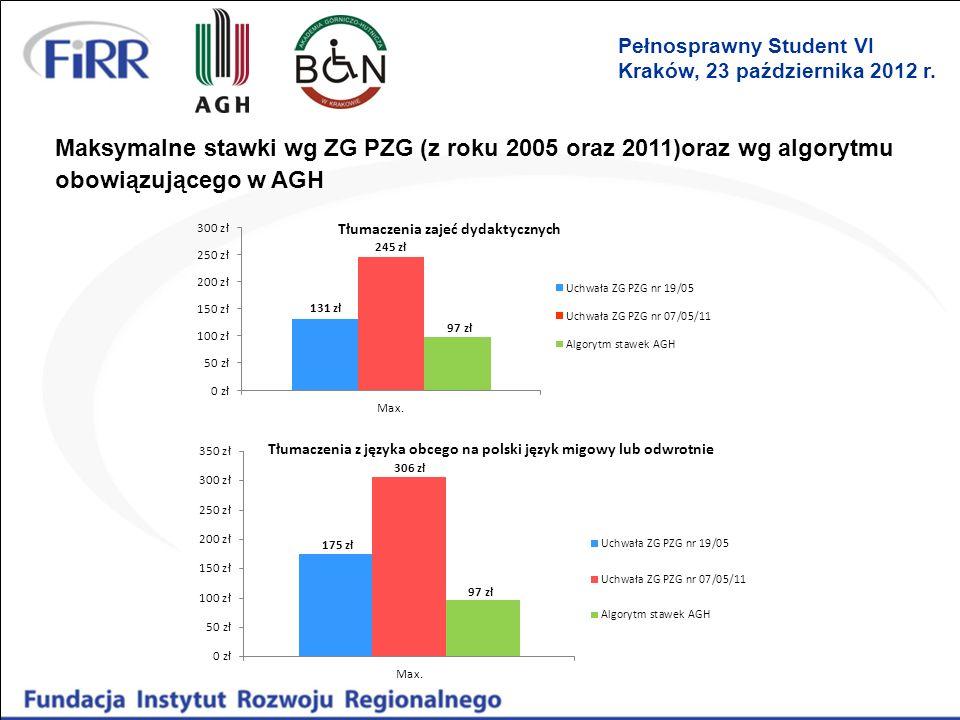 Maksymalne stawki wg ZG PZG (z roku 2005 oraz 2011)oraz wg algorytmu obowiązującego w AGH Pełnosprawny Student VI Kraków, 23 października 2012 r.