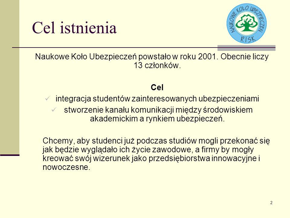 2 Cel istnienia Naukowe Koło Ubezpieczeń powstało w roku 2001.