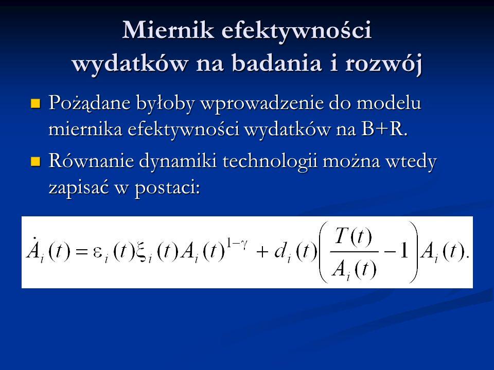 Miernik efektywności wydatków na badania i rozwój Pożądane byłoby wprowadzenie do modelu miernika efektywności wydatków na B+R. Pożądane byłoby wprowa